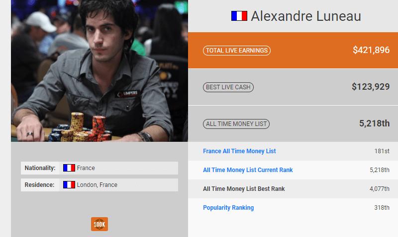 Alexandre Luneau : biographie et ses exploits au poker