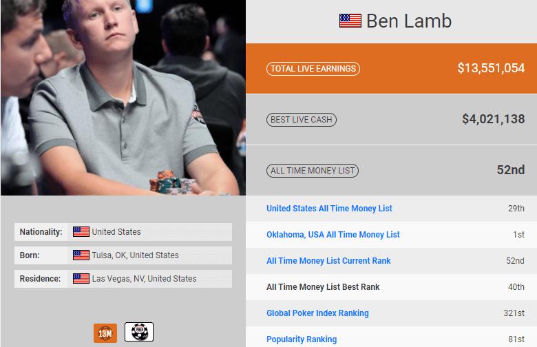 Ben Lamb : biographie et ses exploits au poker