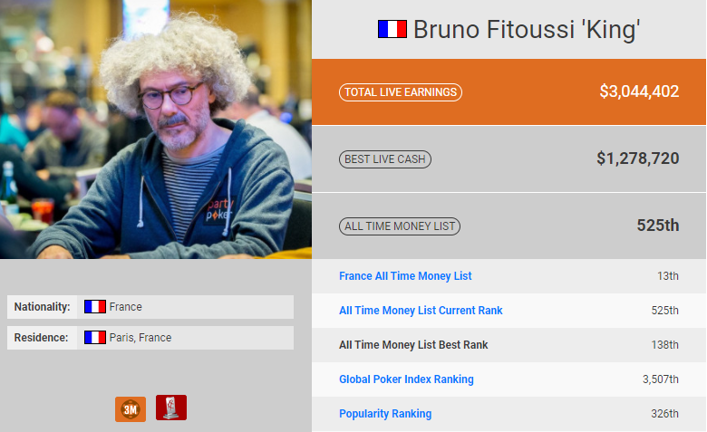 Bruno Fitoussi : biographie et ses exploits au poker