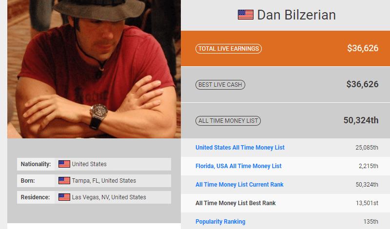 Dan Bilzerian : biographie et ses exploits au poker