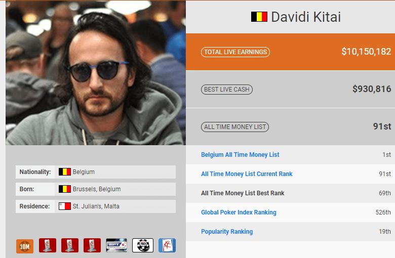Davidi Kitai : biographie et ses exploits au poker