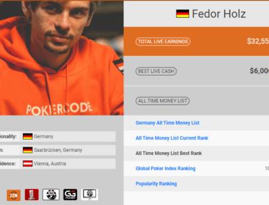 Fedor Holz : biographie et ses exploits au poker