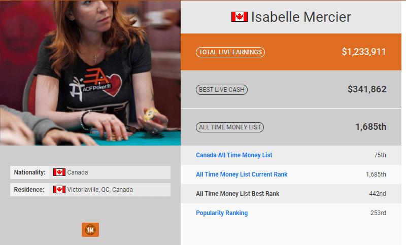 Isabelle Mercier : biographie et ses exploits au poker