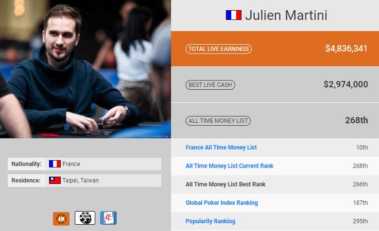 Julien Martini : biographie et ses exploits au poker