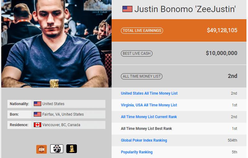 Justin Bonomo : biographie et ses exploits au poker