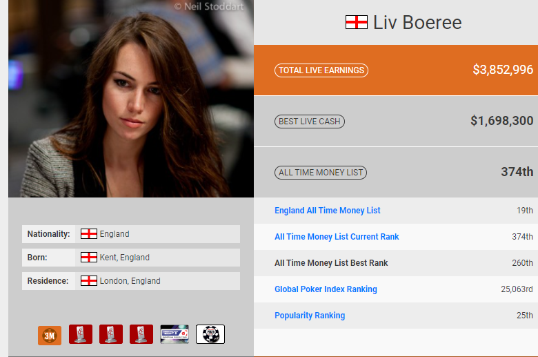Liv Boeree : biographie et ses exploits au poker