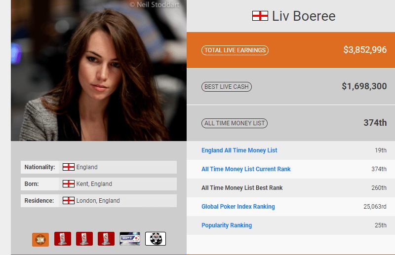 Liv Boeree : biographie et ses exploits au poker