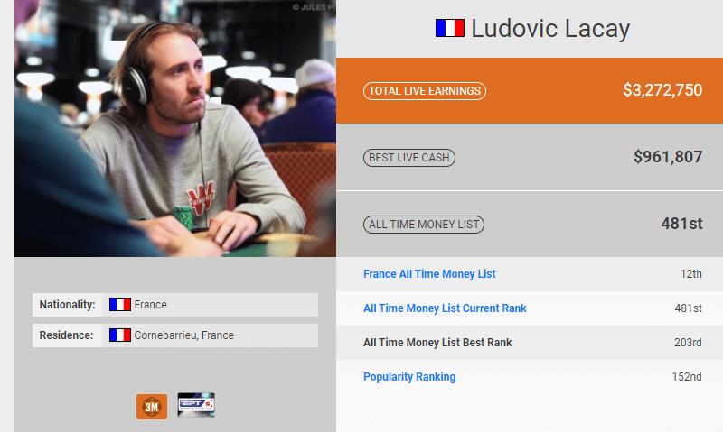 Ludovic Lacay : biographie et ses exploits au poker