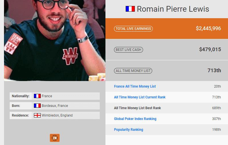 Romain Lewis : biographie et ses exploits au poker