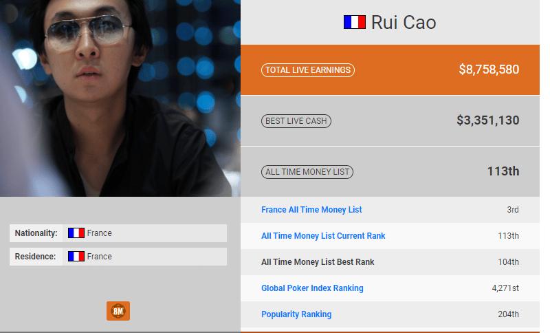 Rui Cao : biographie et ses exploits au poker